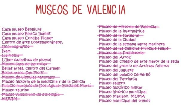 museos vistos mayo 2013
